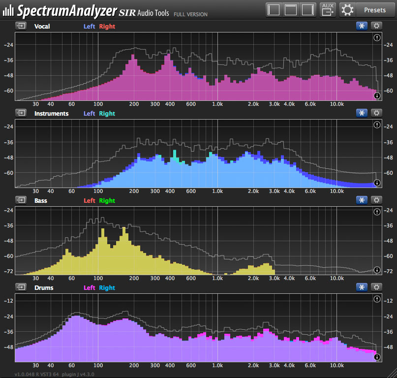 SpectrumAnalyzer | Details | SIR Audio Tools